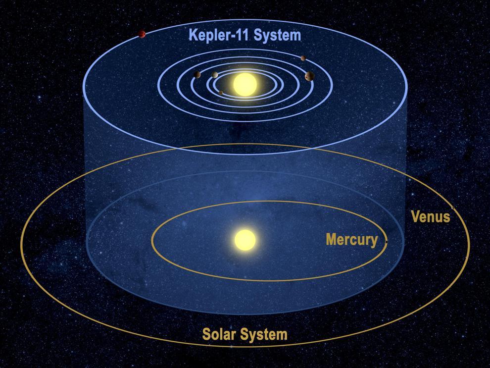 kepler-11_comparison.jpg
