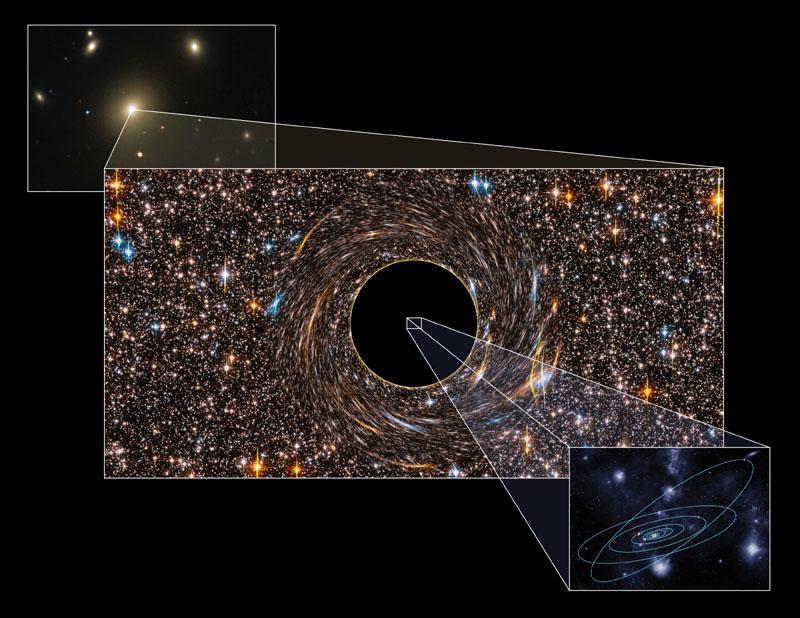 blackholediagram