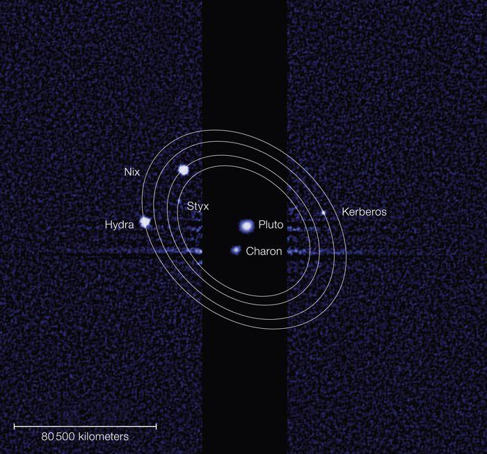 Pluto a jeho 5 mesiacov